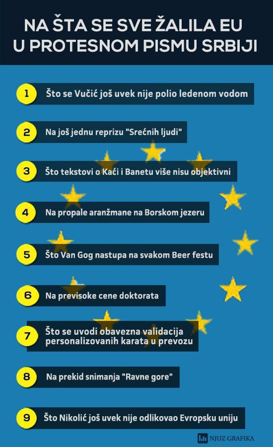 EU pismo