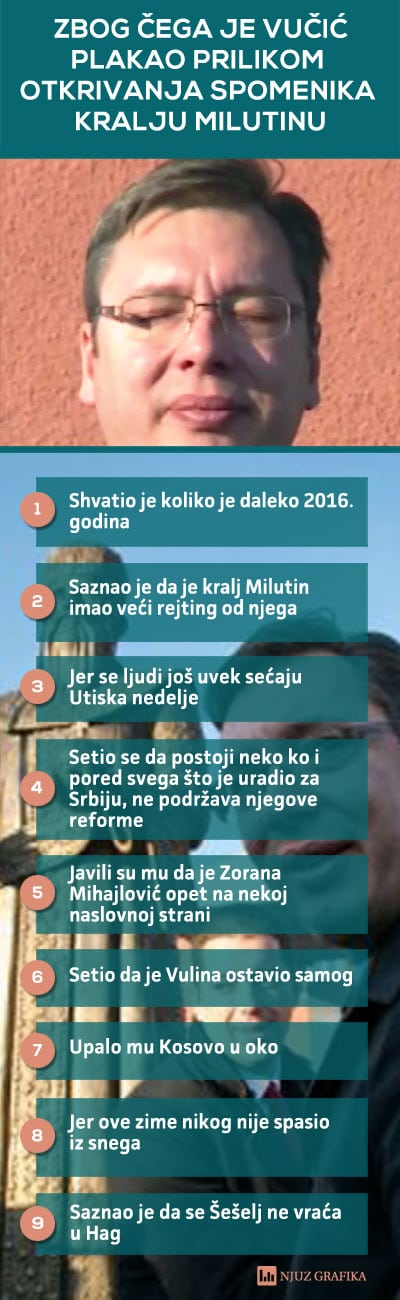 vucic suze