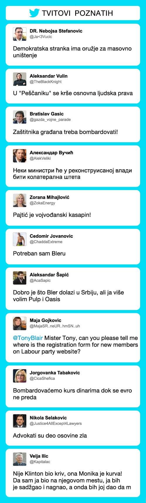 tvitovi53_BLER