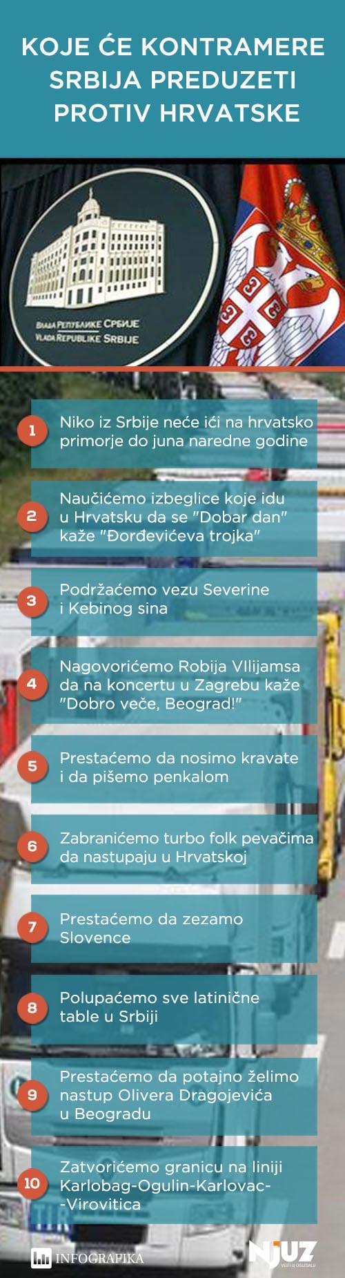 kontramere prema hrvatskoj