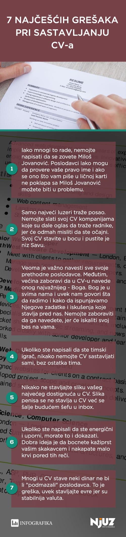 greske-u-cv-u